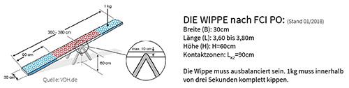 Agility-Wippe Daten